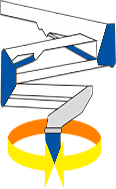 rotacion torret