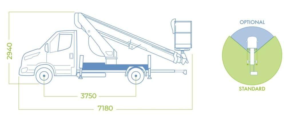 Dimensions nacelle télescopique sur camion 18T